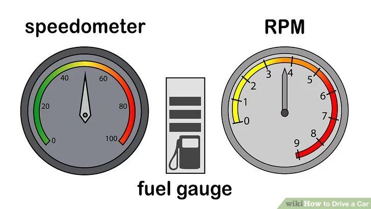 Đồng hồ nhiên liệu và tốc độ xe